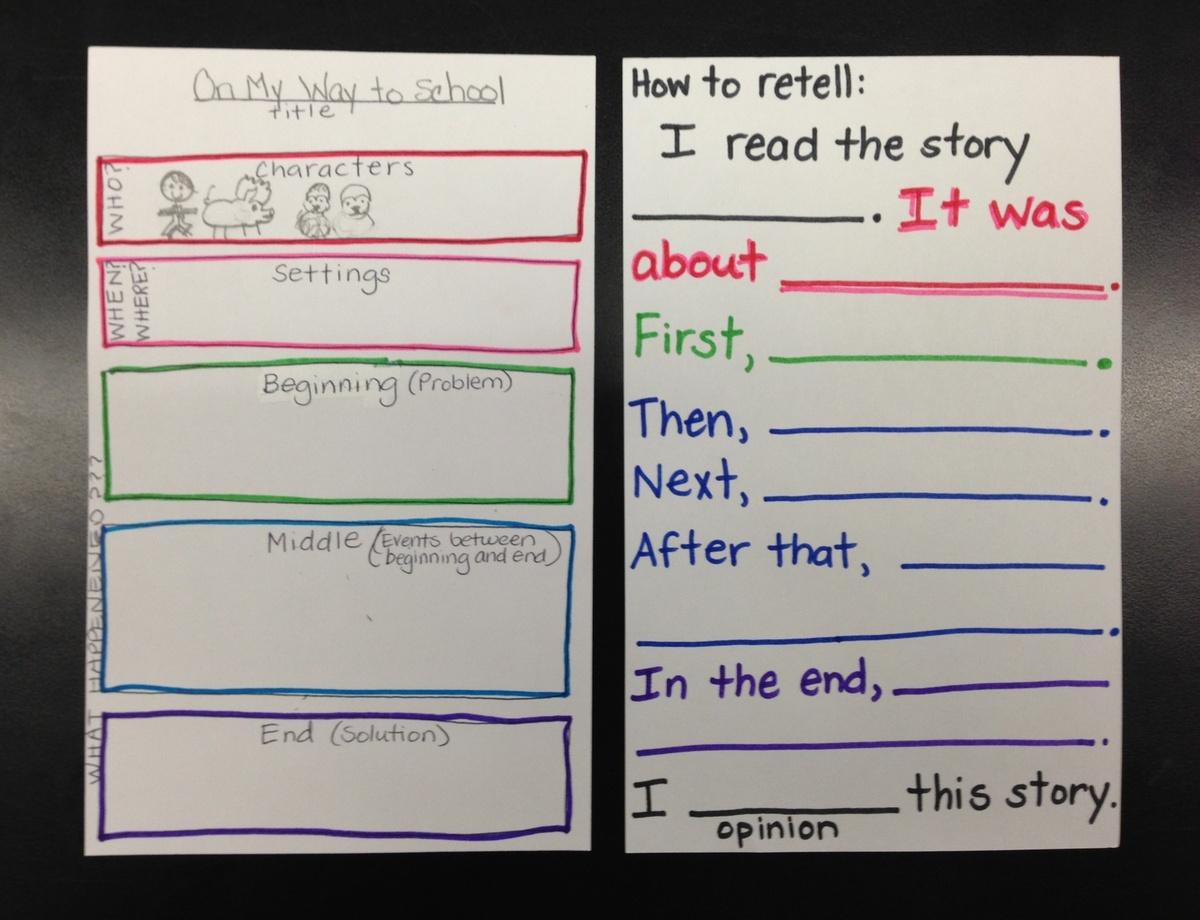 Story Element Rubrics First Grade