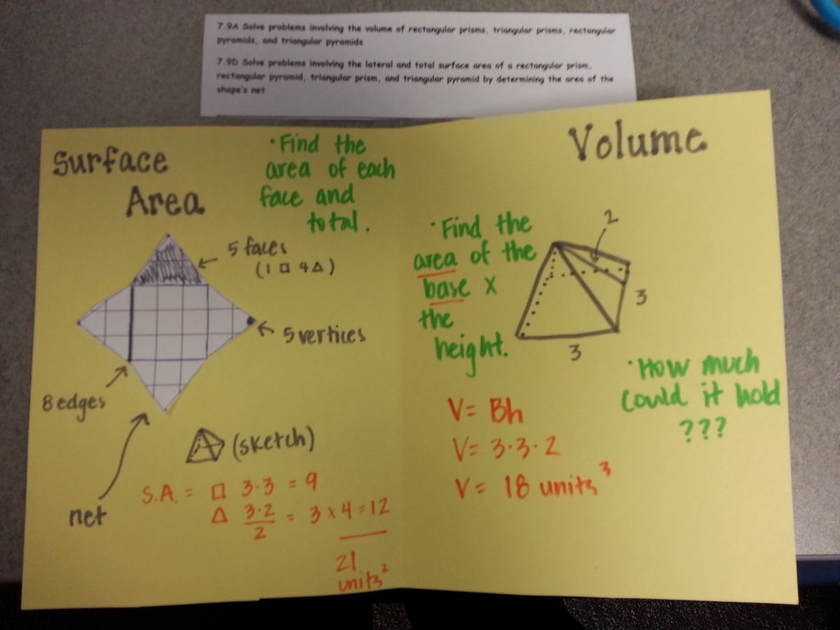 Images About Volume And Surface Area Lessons On