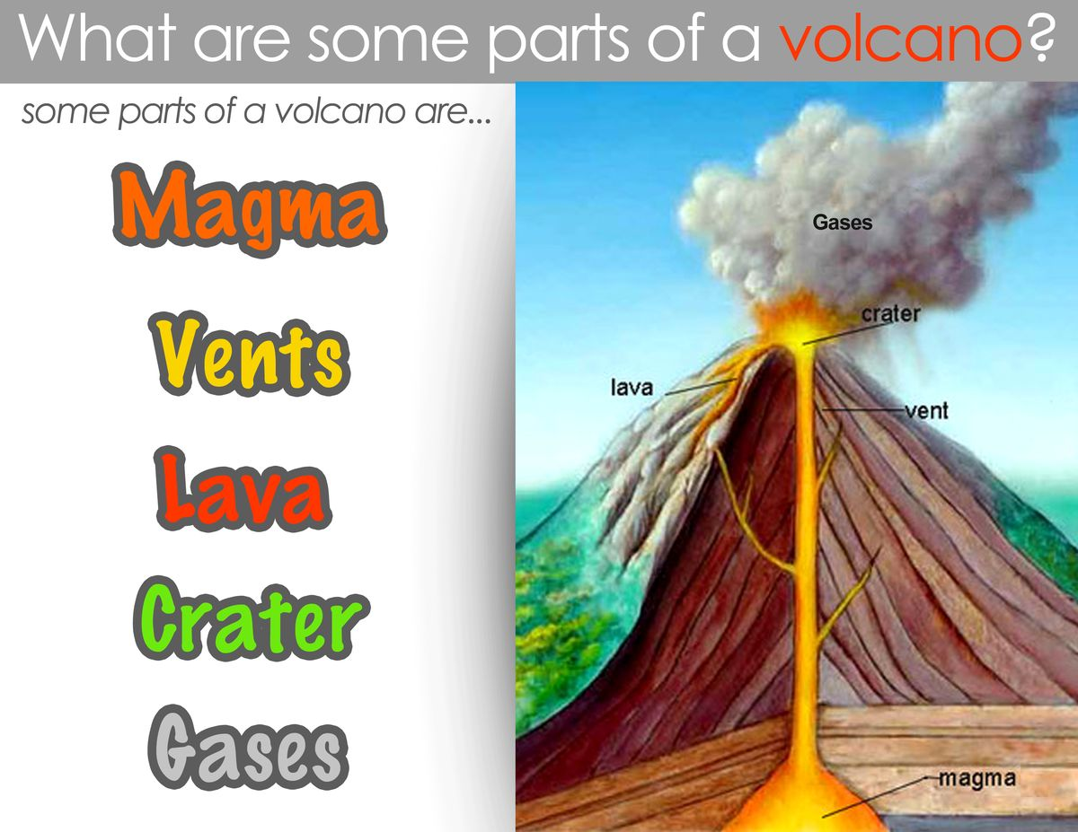 Volcanoes And Worksheets