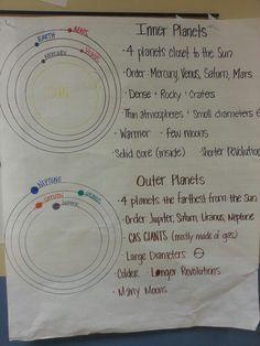 8th Grade Science on Pinterest Plate Tectonics Rock