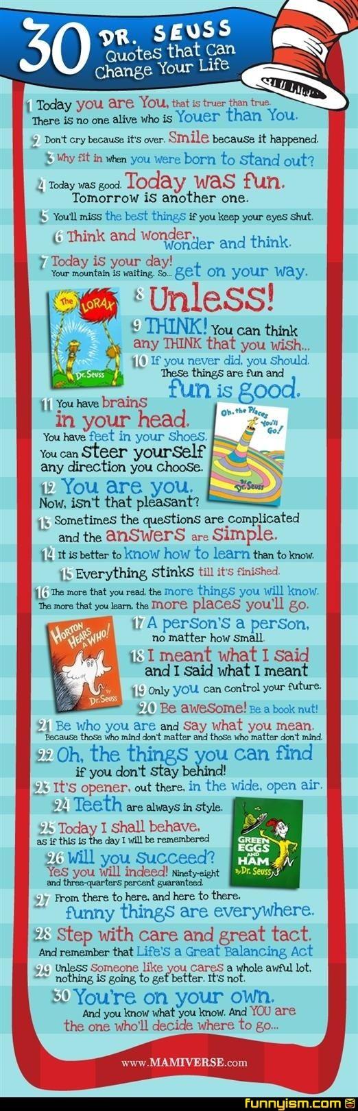 Dr Seuss on Pinterest