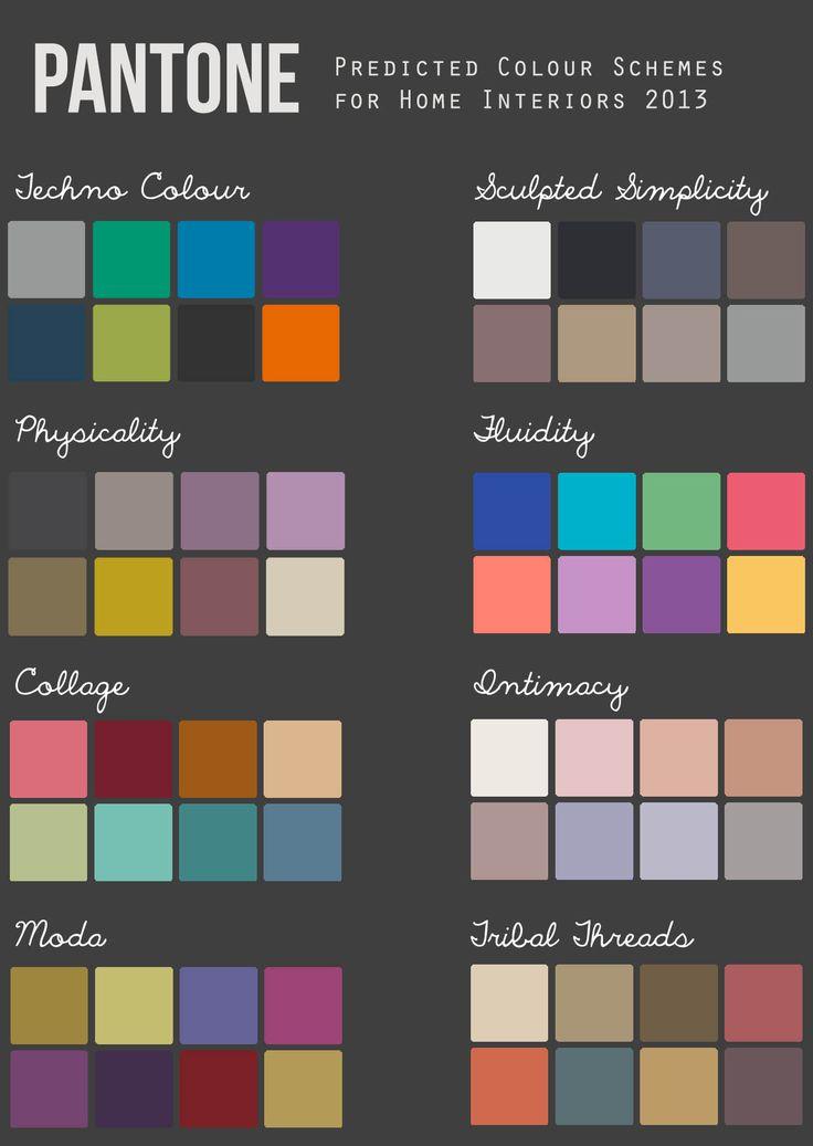 pantone colour schemes for home interiors 2014 color on color combinations for home interiors id=33424