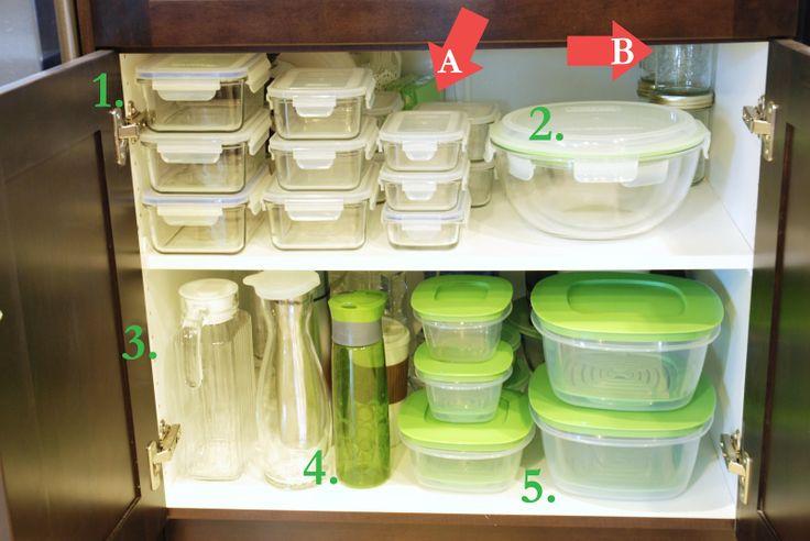 tupperware organization kitchen organization pinterest on kitchen organization tupperware id=63378