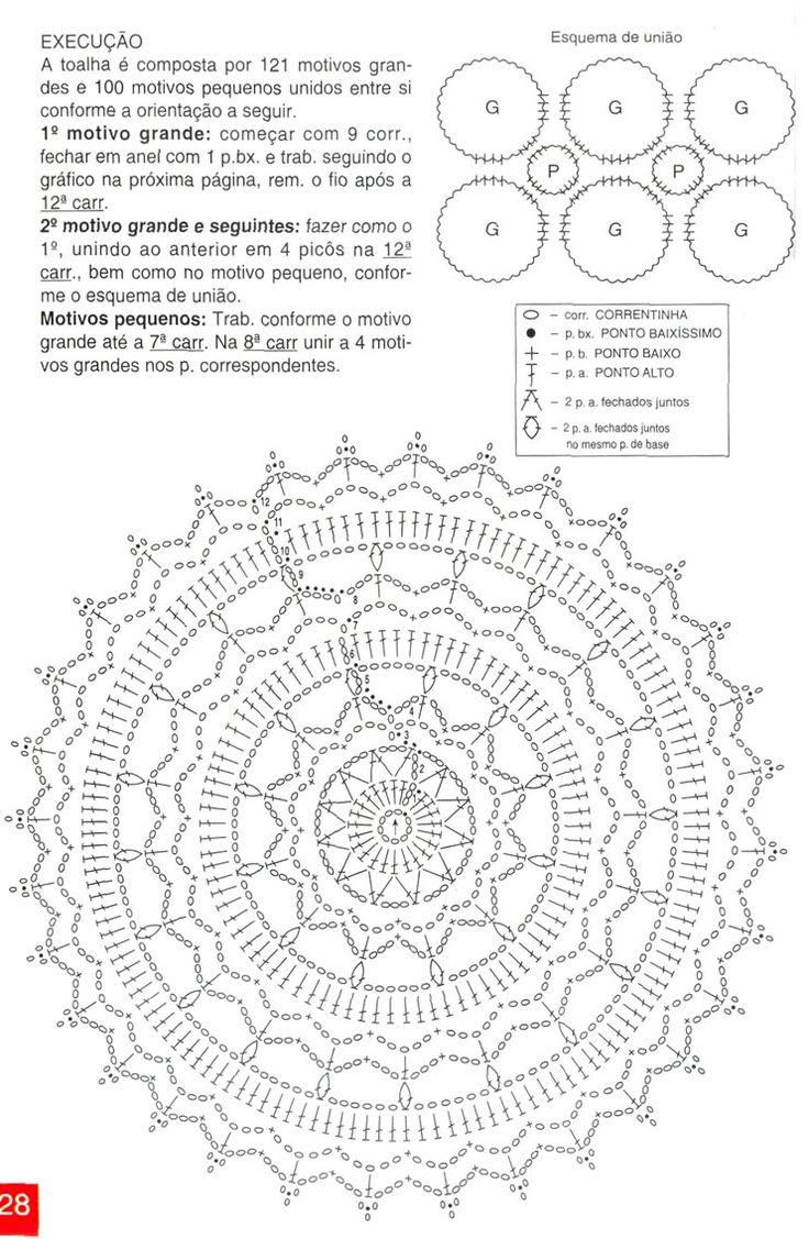 Free Crochet Doily Patterns – Karla\'s Making It