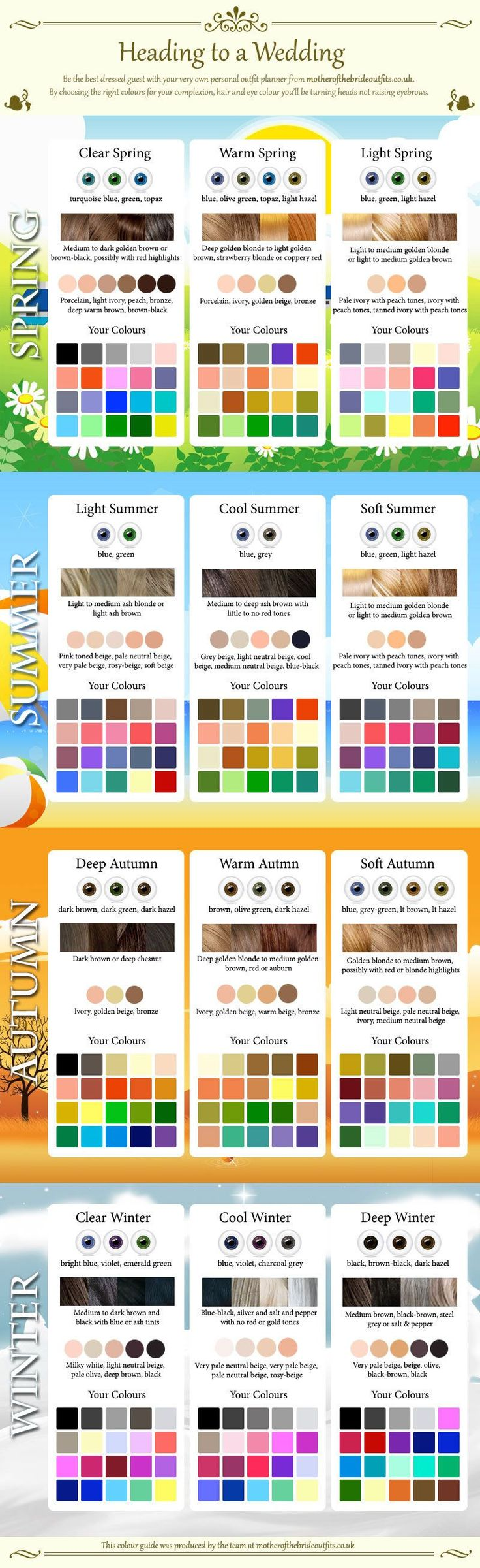 INFOGRAPHIC: HEADING TO A WEDDING? Spring, Summer, Autumn, & Winter Color Analysis (I'm a deep winter)