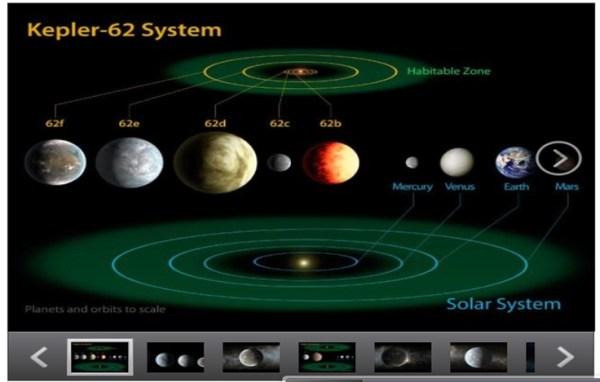 Kepler 62 solar system | Space | Pinterest