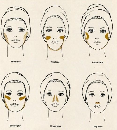 Art of Face Contouring - Hairstyles How To