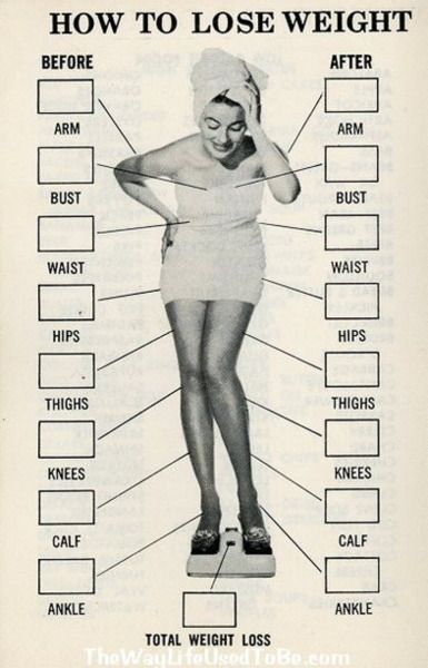 Image result for vintage weight loss