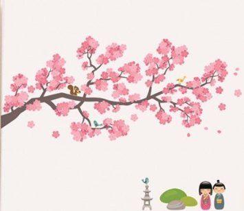 XXL Kinder Wandtattoo japanischer Garten: Amazon.de: Küche & Haushalt