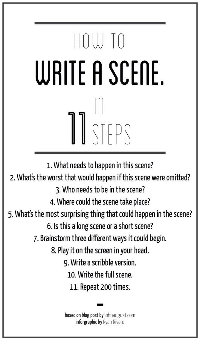 How to Write a Scene in 11 Steps