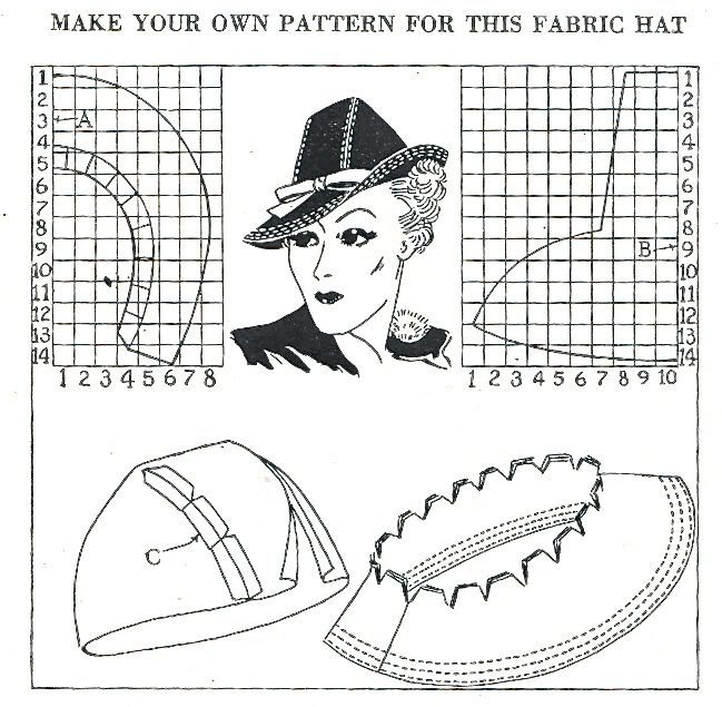 Make your own pattern for this fabric hat - 1937