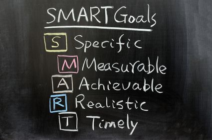 All components need to be present for a SMART reachable goal. Start with 3 mini goals and once you reach those build to a larger goal and stay on track!