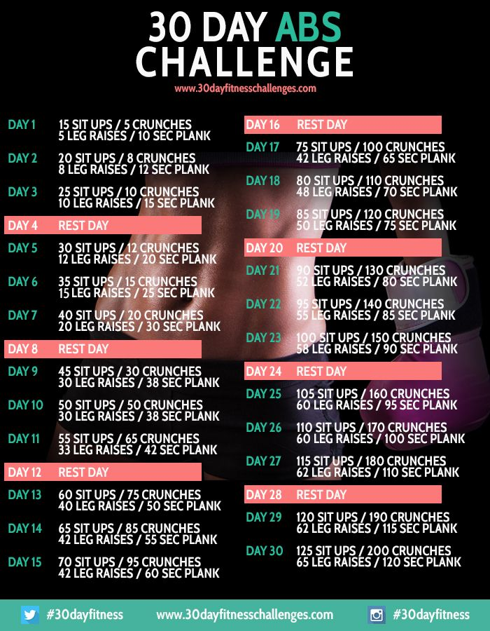 30 Day Ab Challenge Fitness Workout Chart