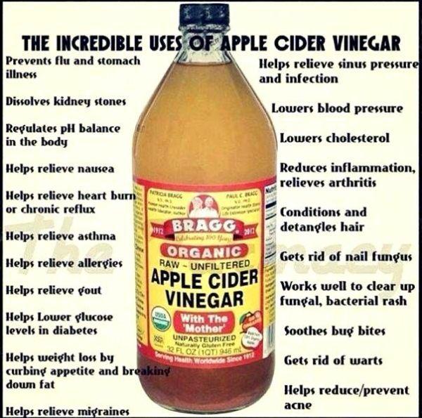 Apple Cider Vinegar | I am a Type 1 Diabetic