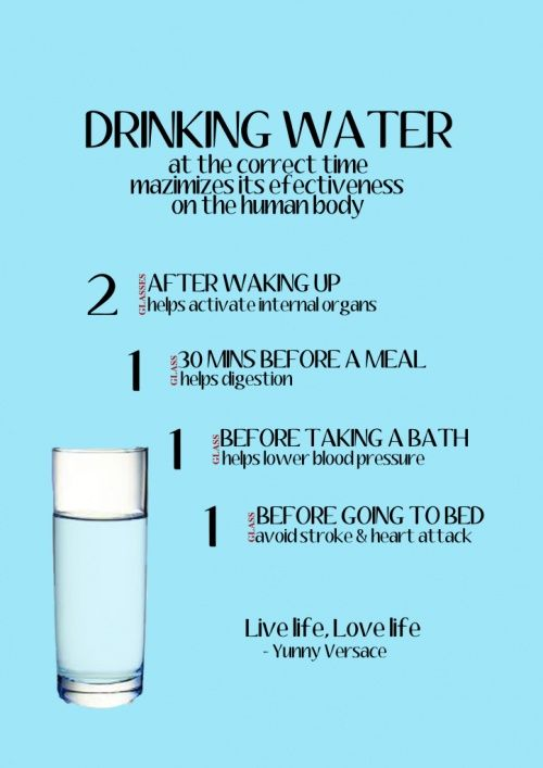 Great chart of when to drink water to maximize weight loss.