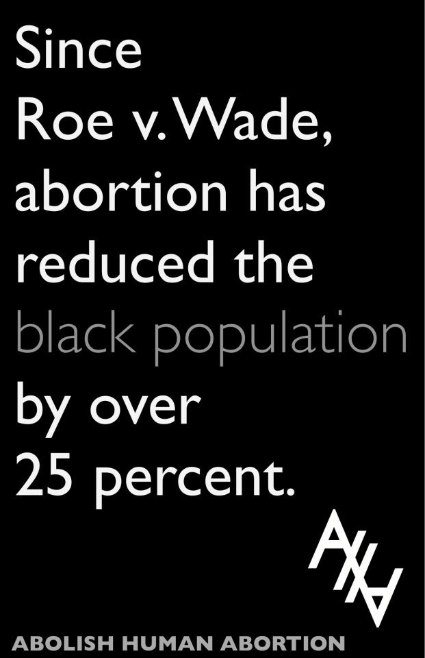 Image result for number of abortions since roe v wade