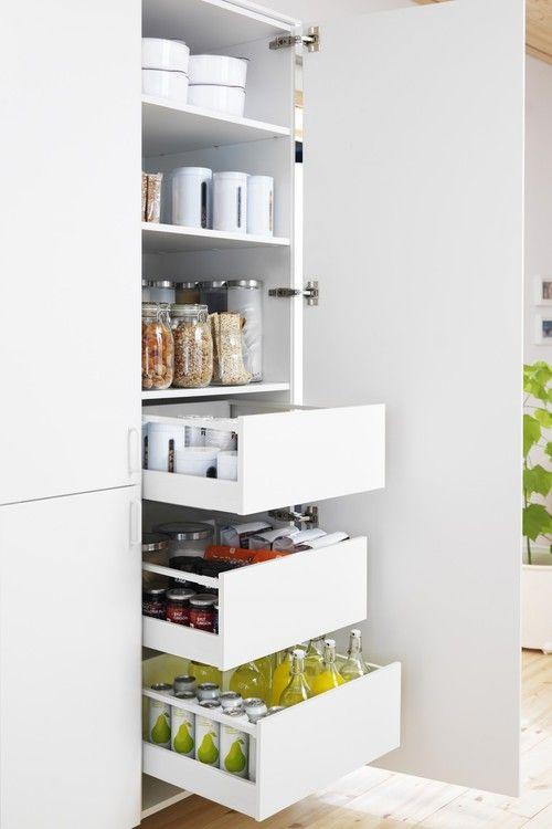 Organized Pantry Kitchens