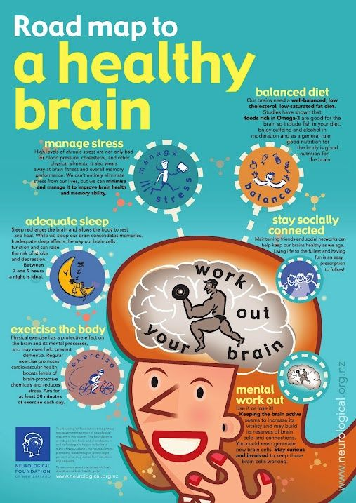 Roadmap to a Healthy Brain #infographic