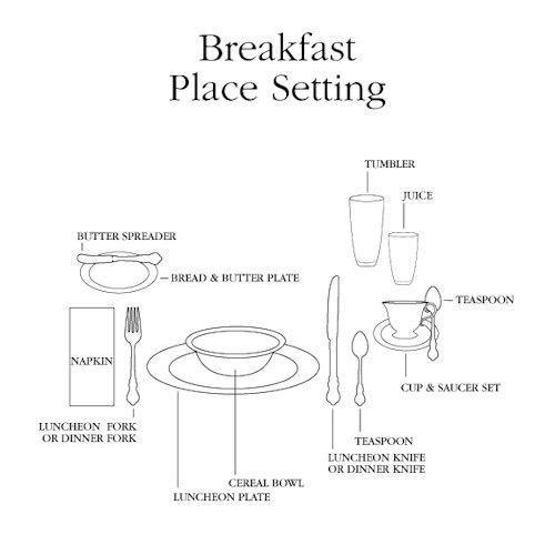 FOOD  BEVERAGE: BREAKFAST TABLE SETTING