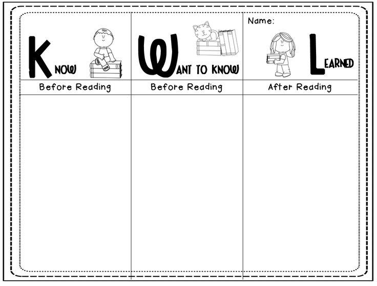 K W L Worksheet For Students Reading