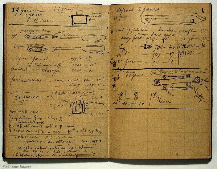 image of two pages from MarieCurie's notebook, which remains radioactive