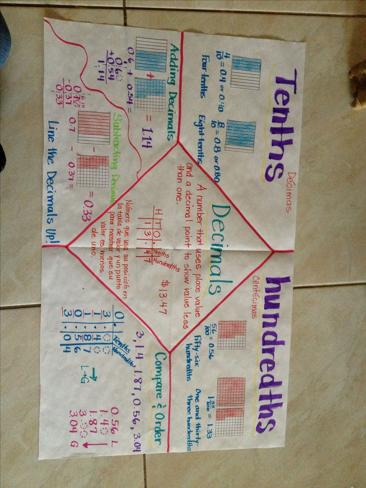 Images About Place Value Th