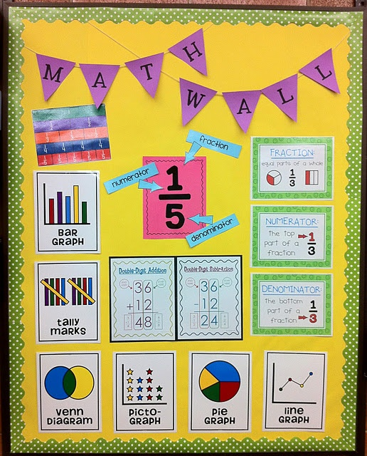 Fractions are coming up! Great resources!