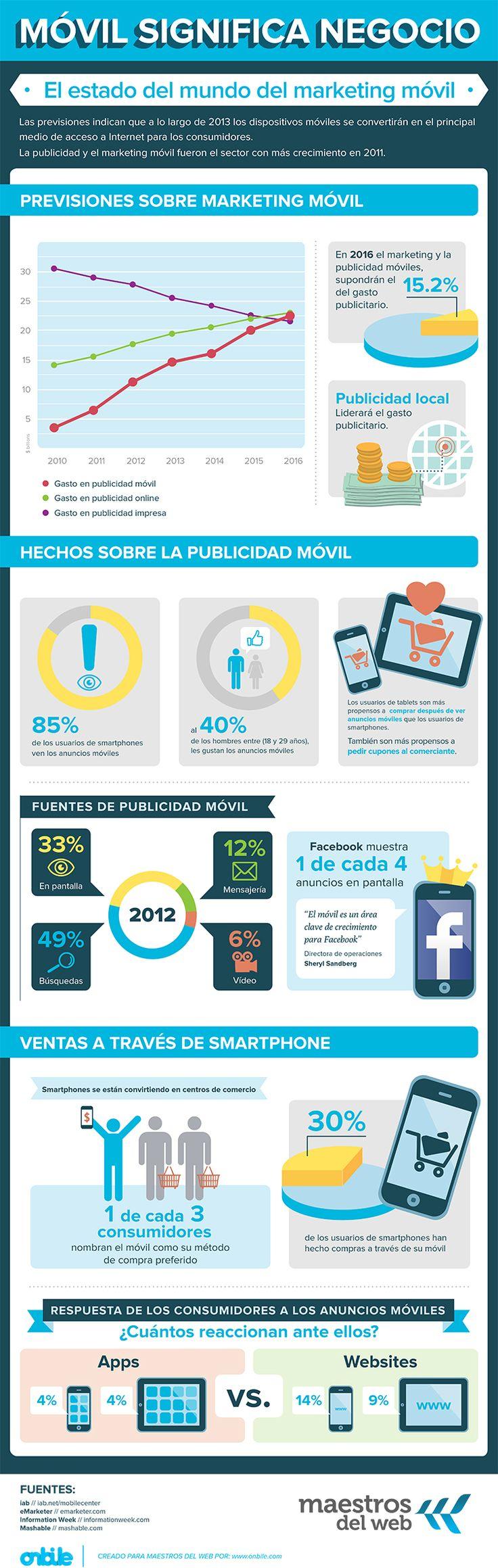 Móvil significa negocio: marketing móvil