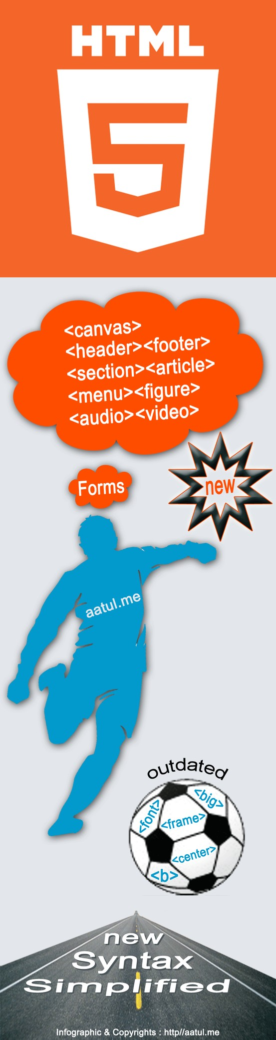 HTML5 Features : Infographic