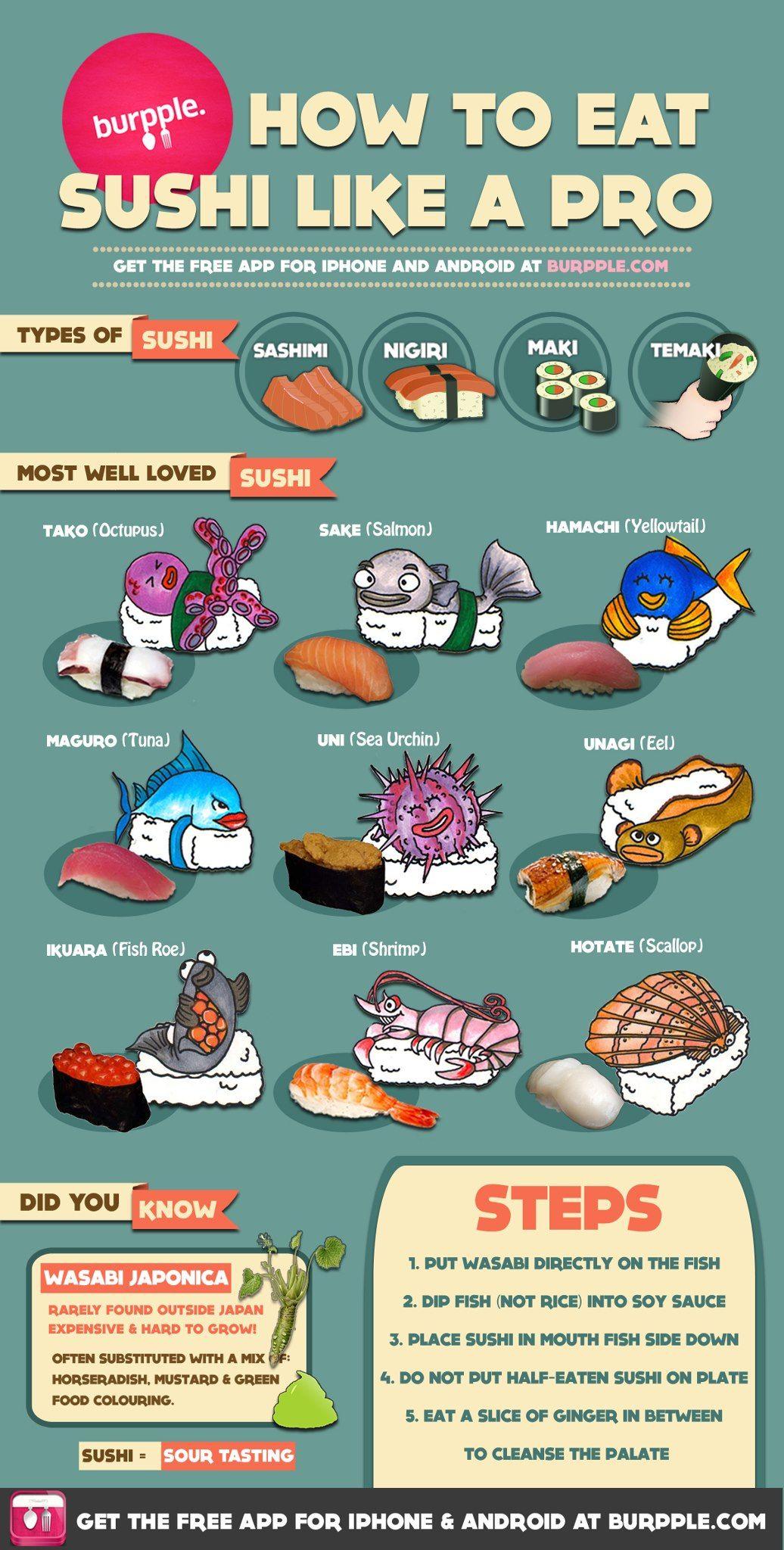 Eat Sushi like a Pro