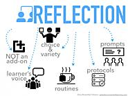 Amplify Reflection