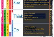 Top Social Media Analytics Bloggers | Hausman Marketing Letter