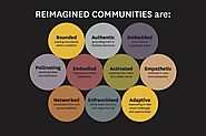 Reimagining Religion: The 10 Qualities of Creative Communities