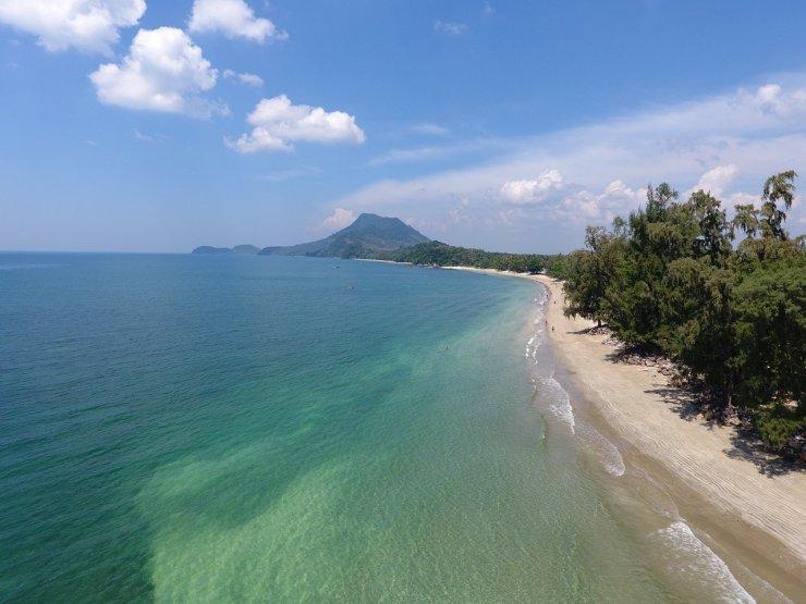 Thailand, Travel, Destinations