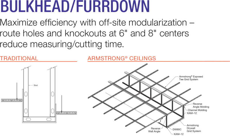 Mf Ceiling Bulkhead Details Integralbook Com