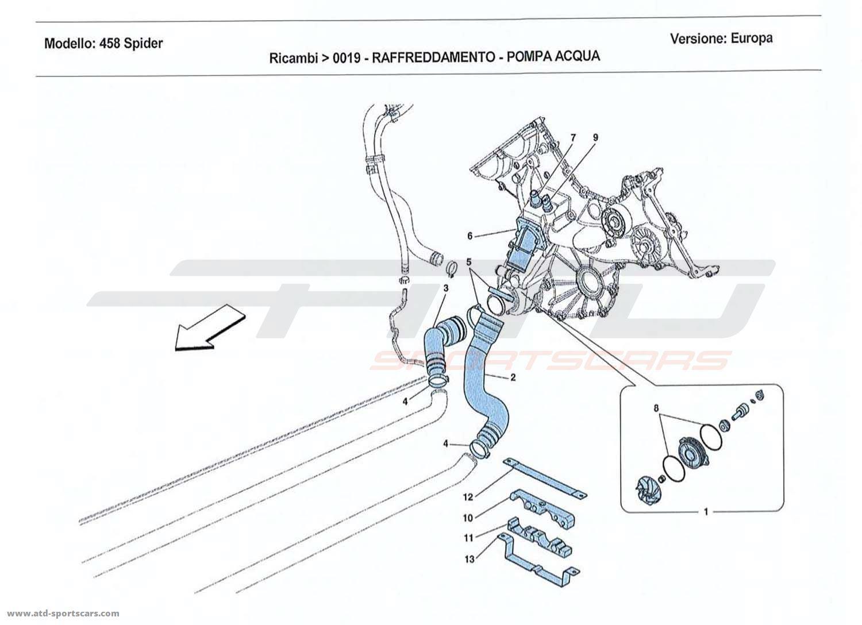 Ferrari 458 Spider Cooling