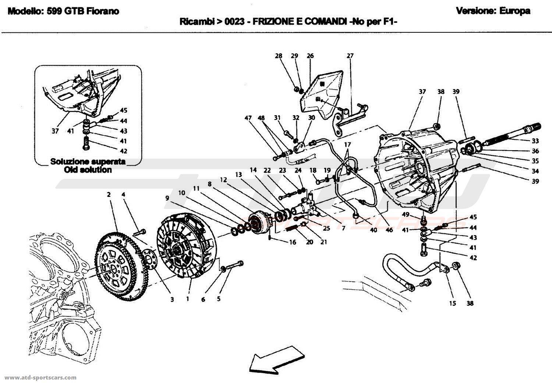 Ferrari 599 Gtbs Gearbox