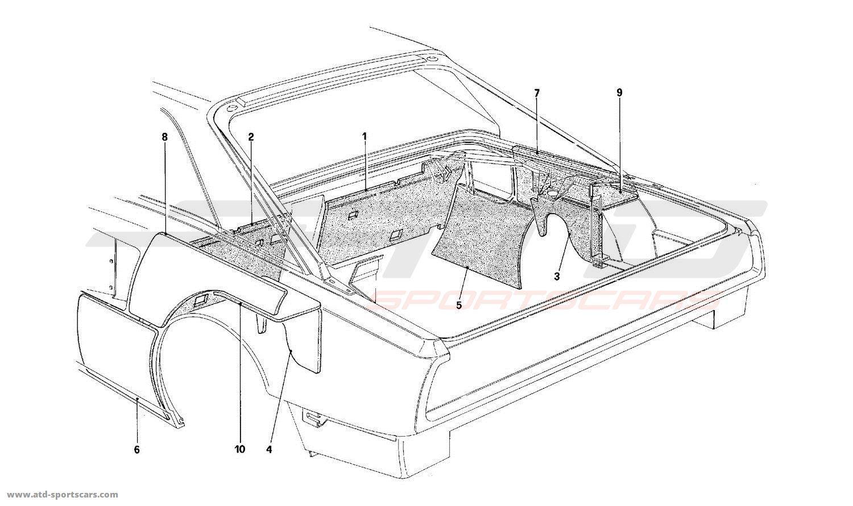 Ferrari Mondial T Engine Compartment Insulation