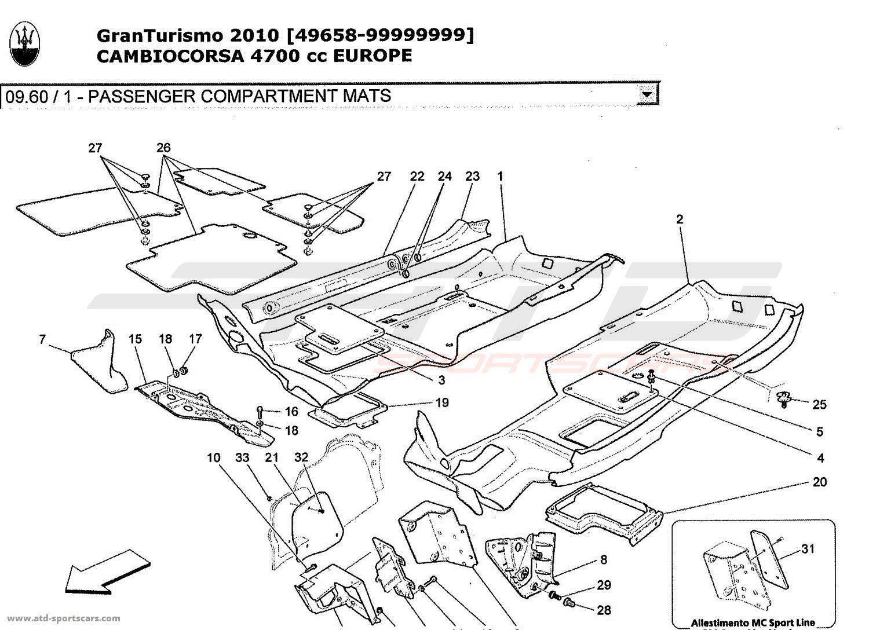 Hyundai Veloster Fuse Box Location