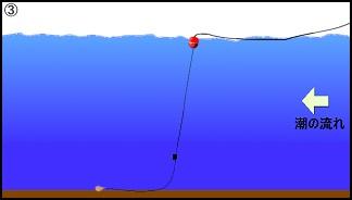 ハワセ釣りの流し方3