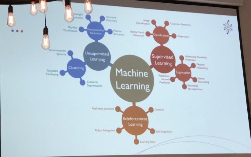 Vormen van Machine Learning
