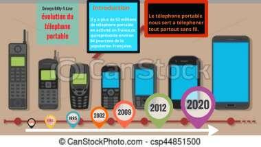 Prezzo consigliato di vendita per l'italia versione in finitura. Evolution Telephone Portable By Billy Devoye