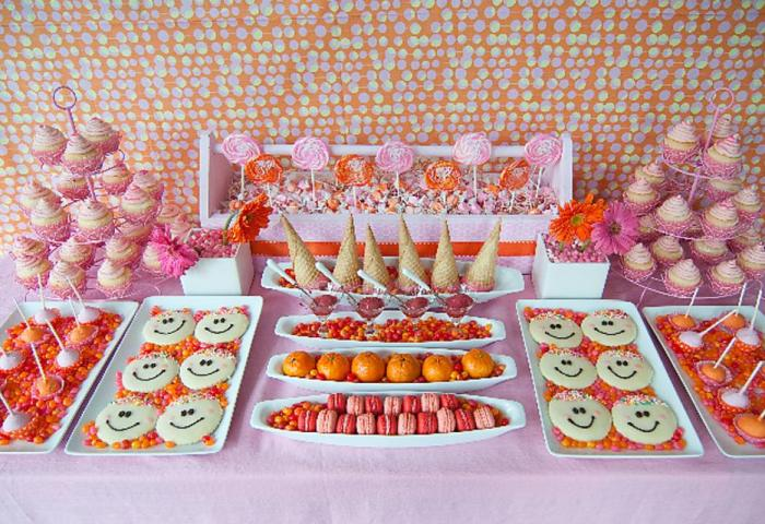 Birthday Parties How To Use Desserts To Set The Tone Make It Fun