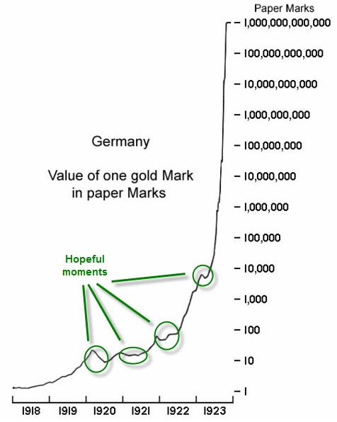 WEIMAR-CURRENCY-CHART.jpg