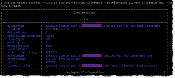 Advanced Request Routing for AWS Application Load Balancers