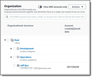AWS Organizations, with a root account and three accounts inside.