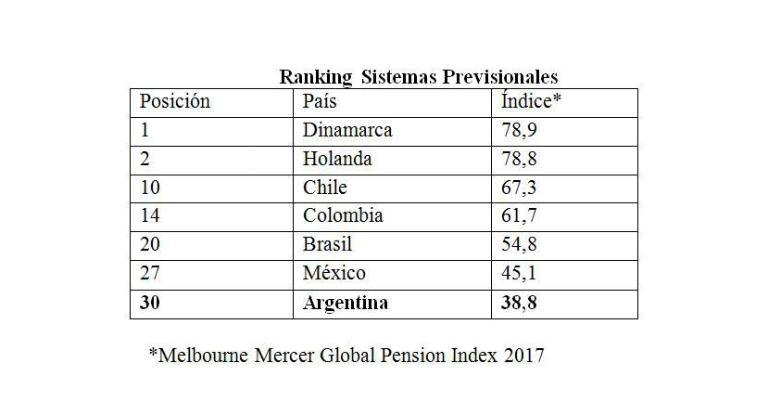 Macri Argentina devaluacion