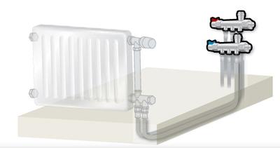 Kits Collecteurs Chauffage Pour Radiateur