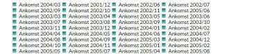 """Snackgrupperna i kategorin """"Ankomstgrupper"""". Skärmbild från AFF:s arkiv."""