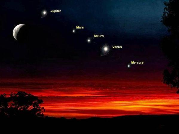 Rare planetary alignment in January skies | Dalby Herald